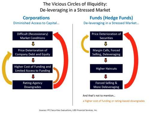 Vicious_Circles_web